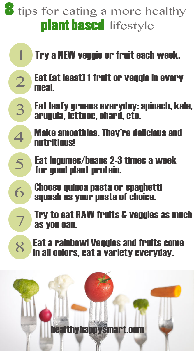 The Complete Beginner's Guide to Eating More Vegetables and Fruit